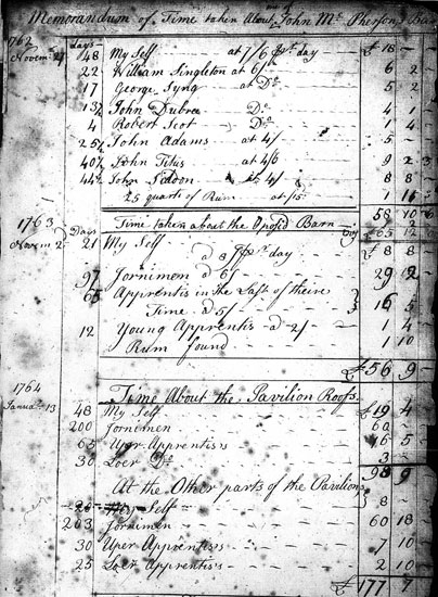 Thomas Nevell Account Book